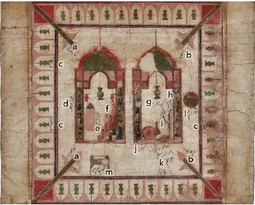 Pilgrimage Scroll - Jerusalem